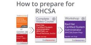 Learning Path RHCSA