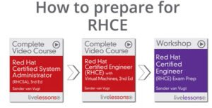 RHCE Learning Path